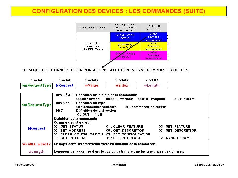 16 Octobre 2007JF VIENNELE BUS USB SLIDE 99 CONFIGURATION DES DEVICES : LES COMMANDES (SUITE)