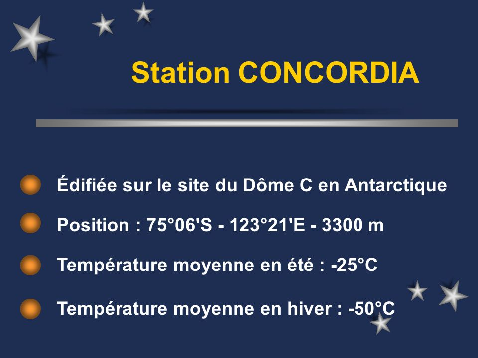 Température moyenne en été : -25°C Température moyenne en hiver : -50°C Édifiée sur le site du Dôme C en Antarctique Position : 75°06'S - 123°21'E - 3