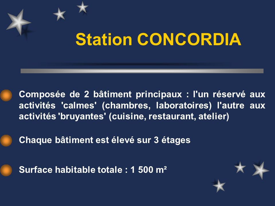 Station CONCORDIA Composée de 2 bâtiment principaux : l'un réservé aux activités 'calmes' (chambres, laboratoires) l'autre aux activités 'bruyantes' (