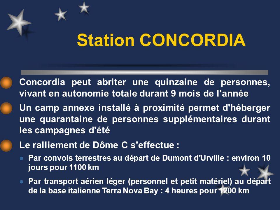 Station CONCORDIA Concordia peut abriter une quinzaine de personnes, vivant en autonomie totale durant 9 mois de l'année Un camp annexe installé à pro