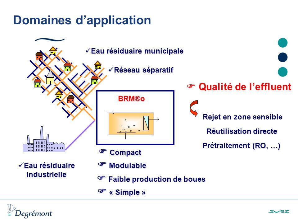 « Simple » « Simple » Domaines dapplication Qualité de leffluent Réutilisation directe Réutilisation directe Rejet en zone sensible (RO, …) Prétraitement (RO, …)