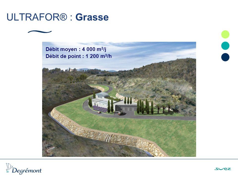 ULTRAFOR® : Grasse Restaurant, Glacier 3000 m Débit moyen : 4 000 m 3 /j Débit de point : 1 200 m 3 /h