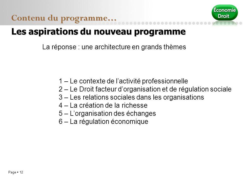 Page 12 Contenu du programme… La réponse : une architecture en grands thèmes 1 – Le contexte de lactivité professionnelle 2 – Le Droit facteur dorgani