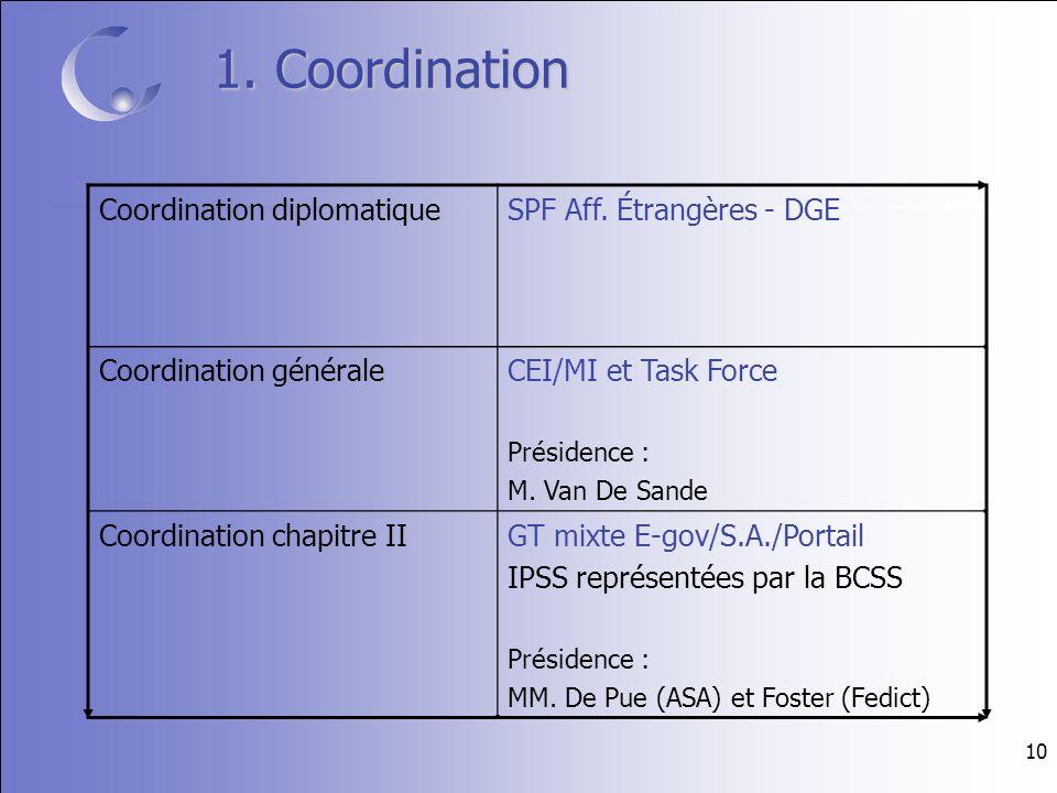 10 1. Coordination Coordination diplomatiqueSPF Aff.