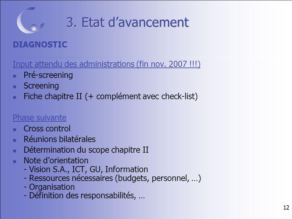 12 3. Etat davancement DIAGNOSTIC Input attendu des administrations (fin nov.