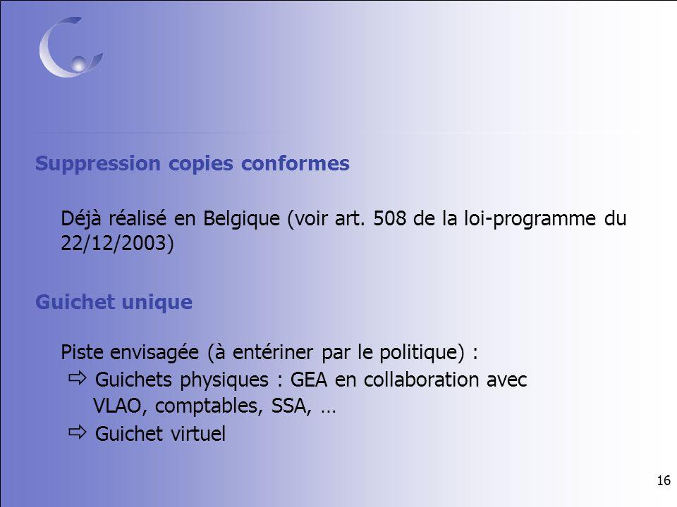 16 Suppression copies conformes Déjà réalisé en Belgique (voir art.
