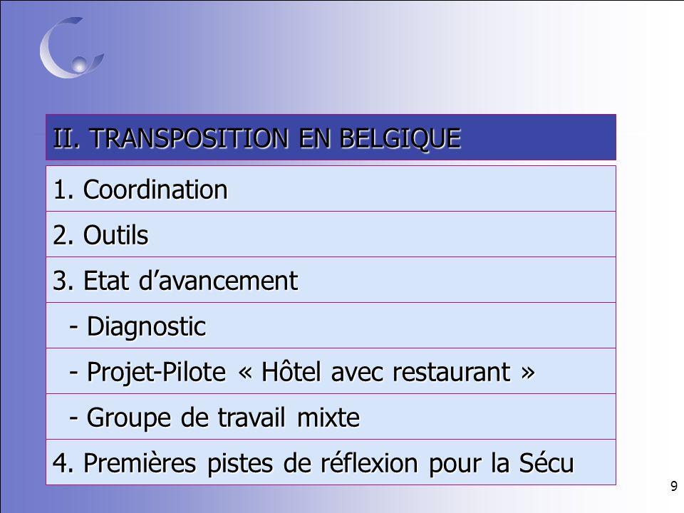 9 II. TRANSPOSITION EN BELGIQUE 1. Coordination 2.