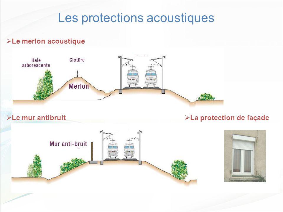 Le merlon acoustique Le mur antibruit La protection de façade Les protections acoustiques