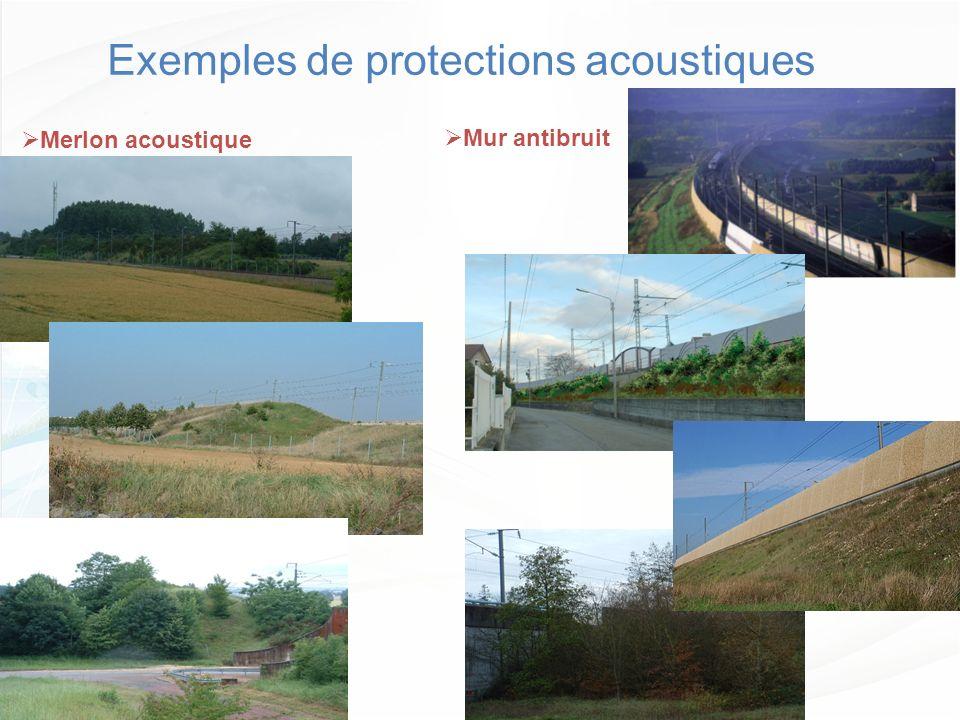Merlon acoustique Mur antibruit Exemples de protections acoustiques