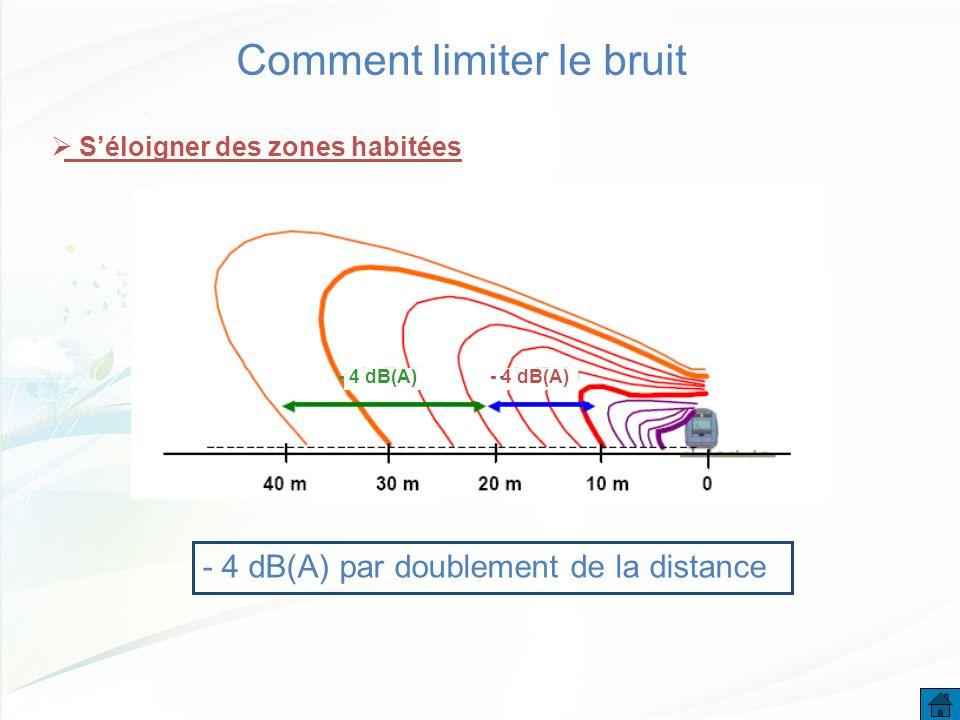 Séloigner des zones habitées - 4 dB(A) par doublement de la distance - 4 dB(A) Comment limiter le bruit
