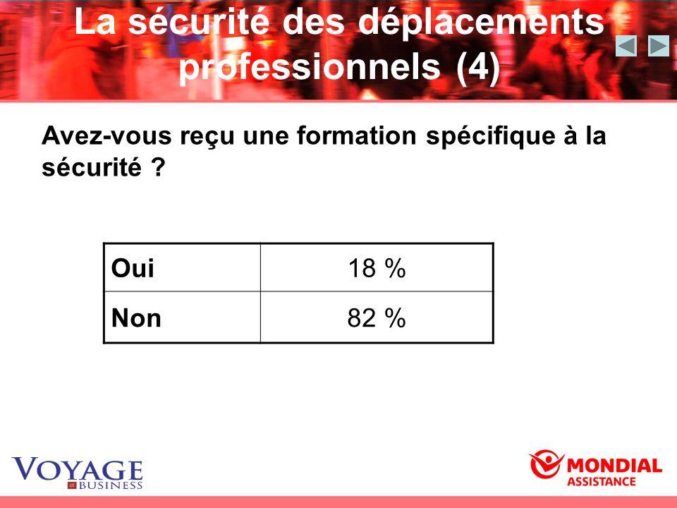 La sécurité des déplacements professionnels (4) Oui18 % Non82 % Avez-vous reçu une formation spécifique à la sécurité ?