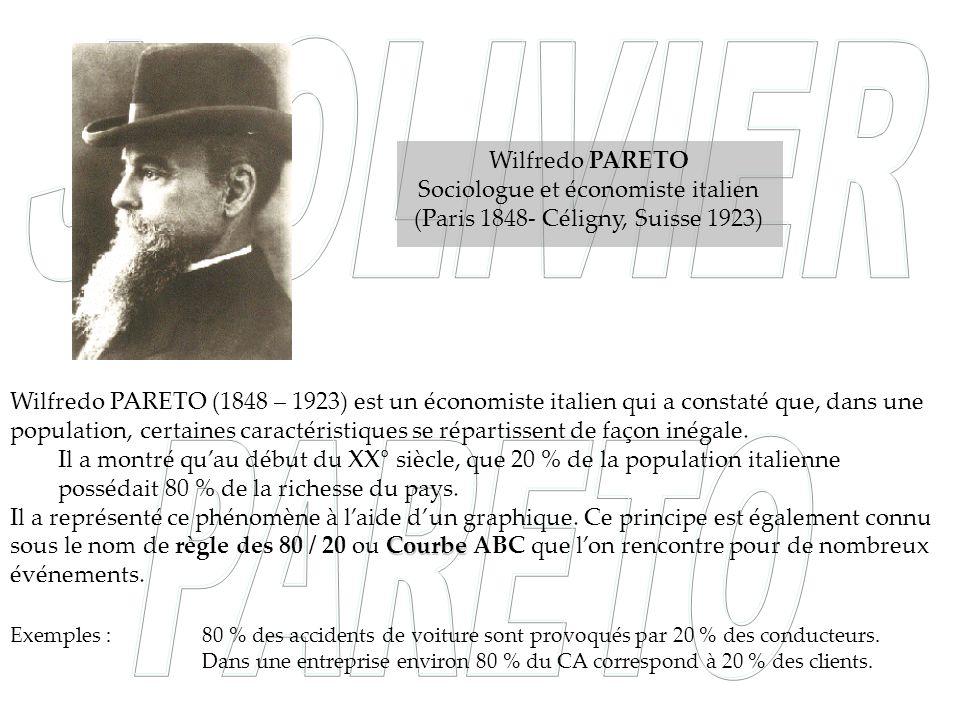 Wilfredo PARETO Sociologue et économiste italien (Paris 1848- Céligny, Suisse 1923) Wilfredo PARETO (1848 – 1923) est un économiste italien qui a cons