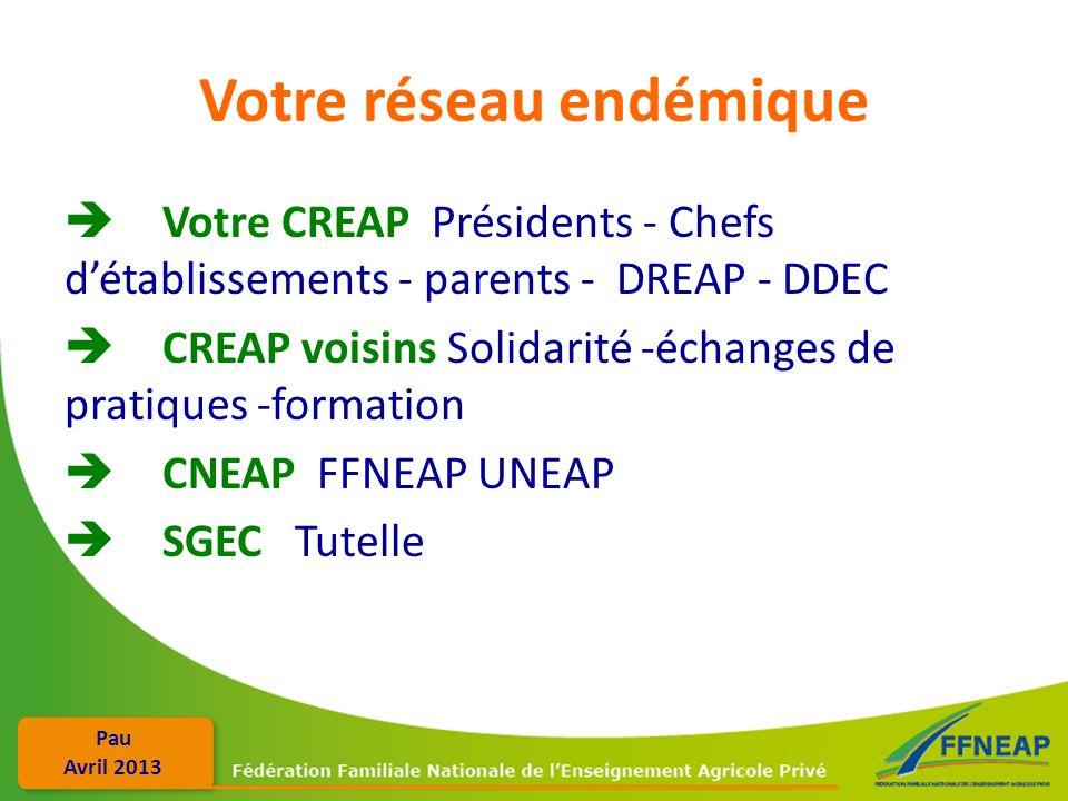 Pau Avril 2013 Votre réseau endémique Votre CREAP Présidents - Chefs détablissements - parents - DREAP - DDEC CREAP voisins Solidarité -échanges de pr