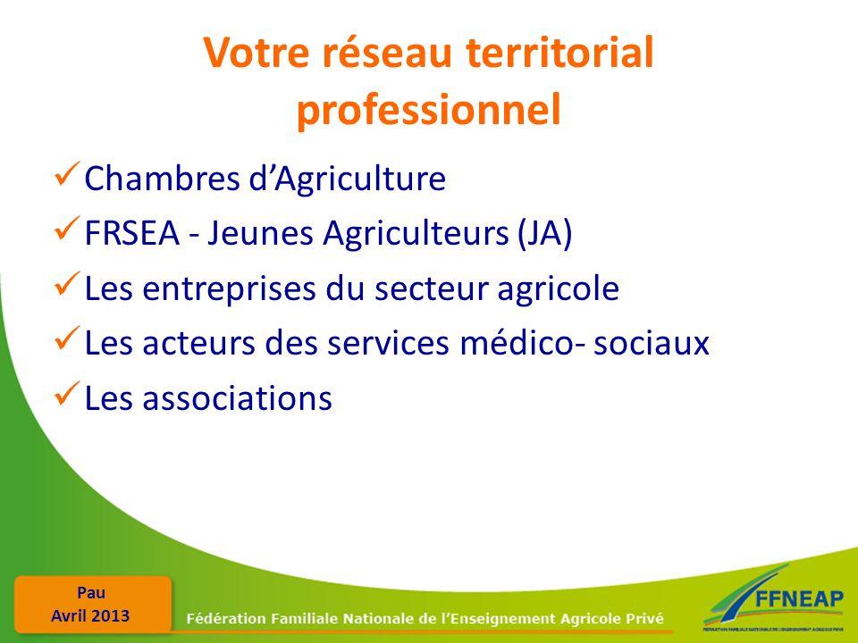 Pau Avril 2013 Votre réseau territorial professionnel Chambres dAgriculture FRSEA - Jeunes Agriculteurs (JA) Les entreprises du secteur agricole Les a
