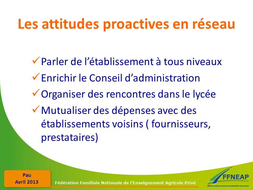 Pau Avril 2013 Les attitudes proactives en réseau Parler de létablissement à tous niveaux Enrichir le Conseil dadministration Organiser des rencontres