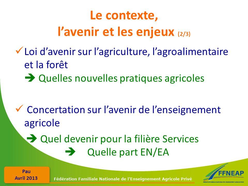 Pau Avril 2013 Le contexte, lavenir et les enjeux (2/3) Loi davenir sur lagriculture, lagroalimentaire et la forêt Quelles nouvelles pratiques agricol