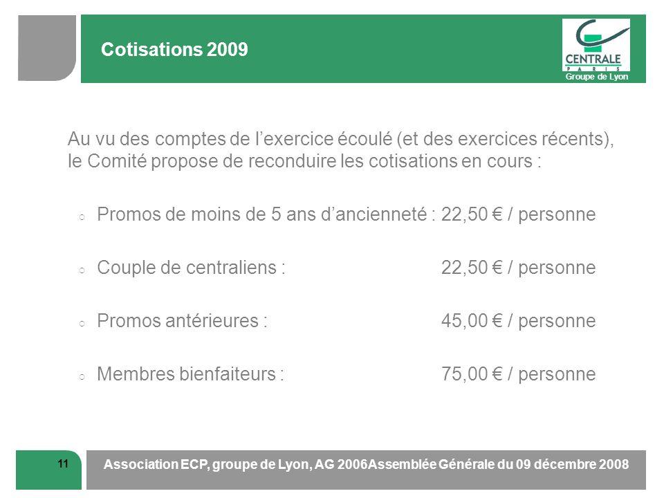 Groupe de Lyon 11 Association ECP, groupe de Lyon, AG 2006Assemblée Générale du 09 décembre 2008 Cotisations 2009 Au vu des comptes de lexercice écoulé (et des exercices récents), le Comité propose de reconduire les cotisations en cours : Promos de moins de 5 ans dancienneté :22,50 / personne Couple de centraliens :22,50 / personne Promos antérieures :45,00 / personne Membres bienfaiteurs :75,00 / personne