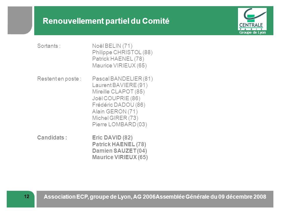 Groupe de Lyon 12 Association ECP, groupe de Lyon, AG 2006Assemblée Générale du 09 décembre 2008 Renouvellement partiel du Comité Sortants :Noël BELIN