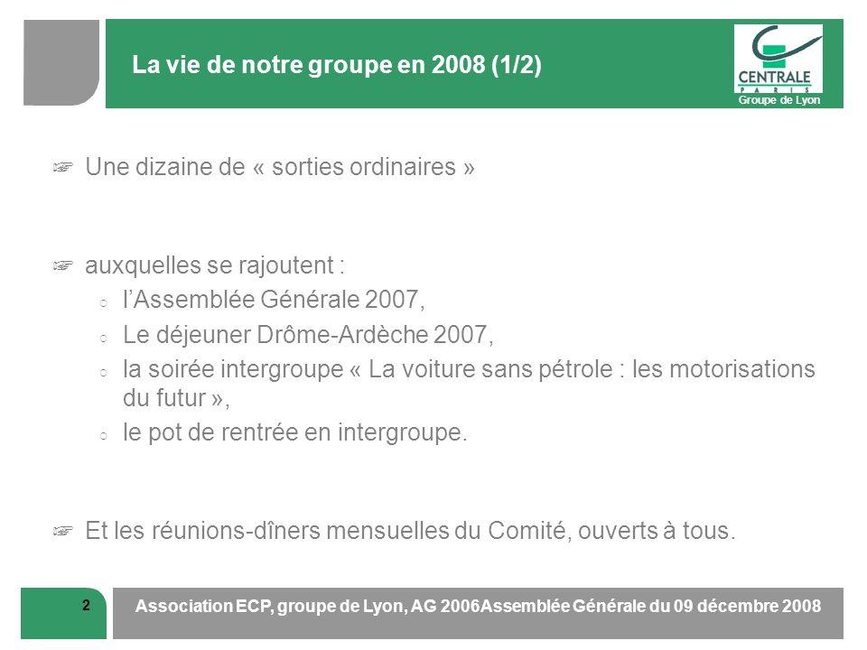Groupe de Lyon 2 Association ECP, groupe de Lyon, AG 2006Assemblée Générale du 09 décembre 2008 La vie de notre groupe en 2008 (1/2) Une dizaine de « sorties ordinaires » auxquelles se rajoutent : lAssemblée Générale 2007, Le déjeuner Drôme-Ardèche 2007, la soirée intergroupe « La voiture sans pétrole : les motorisations du futur », le pot de rentrée en intergroupe.