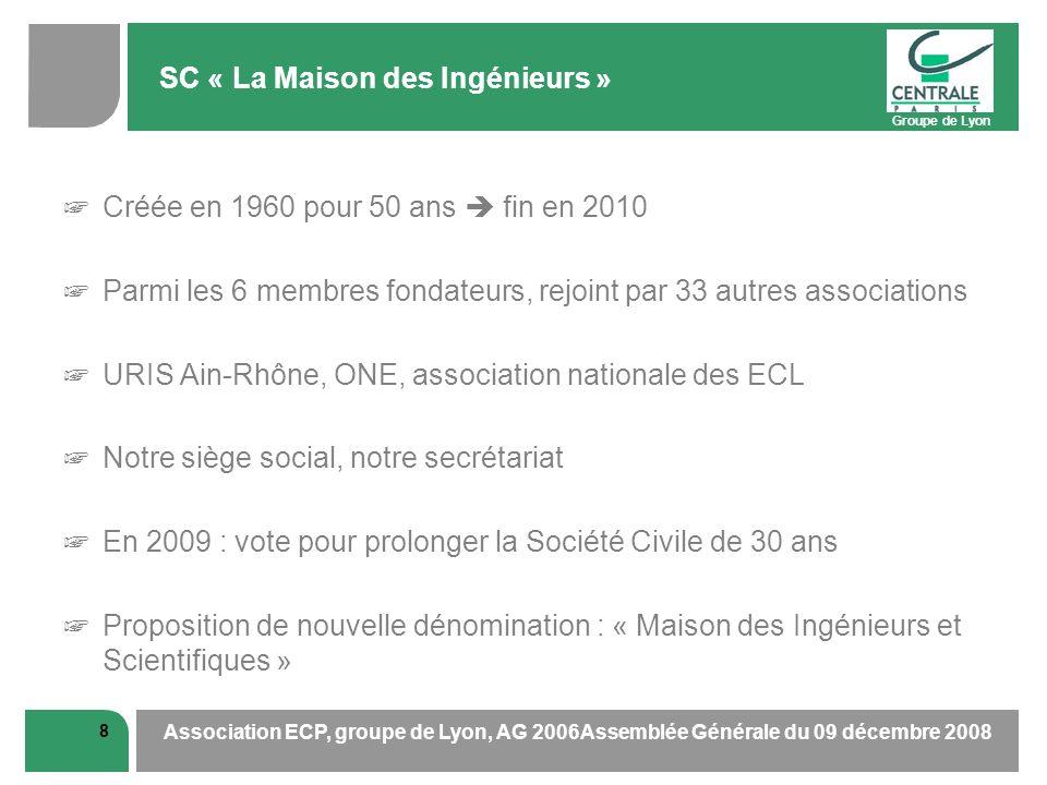 Groupe de Lyon 8 Association ECP, groupe de Lyon, AG 2006Assemblée Générale du 09 décembre 2008 SC « La Maison des Ingénieurs » Créée en 1960 pour 50 ans fin en 2010 Parmi les 6 membres fondateurs, rejoint par 33 autres associations URIS Ain-Rhône, ONE, association nationale des ECL Notre siège social, notre secrétariat En 2009 : vote pour prolonger la Société Civile de 30 ans Proposition de nouvelle dénomination : « Maison des Ingénieurs et Scientifiques »