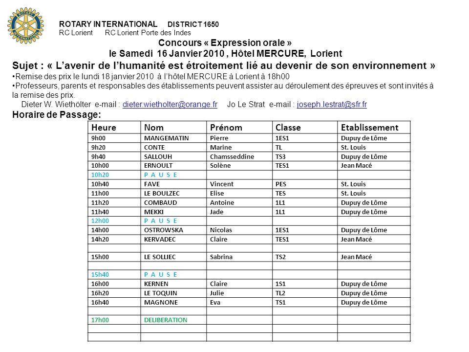 CONCOURS D EXPRESSION ORALE Une action commune des ROTARY Clubs «Lorient» et «Lorient Porte des Indes» Comme c est la tradition depuis que l action « Jeunesse et Communication » a lieu à Lorient, les deux clubs l organisent en commun et tous les lycées sont invités à y participer.