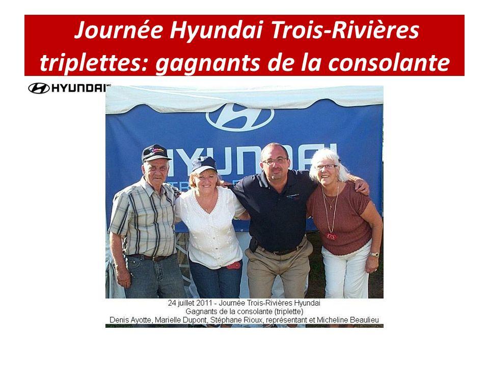 Journée Hyundai Trois-Rivières triplettes: gagnants de la consolante
