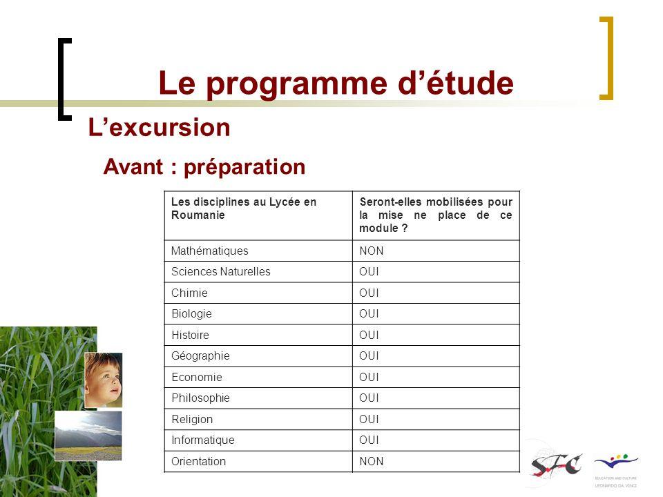 Le programme détude Lexcursion Les disciplines au Lycée en Roumanie Seront-elles mobilisées pour la mise ne place de ce module ? MathématiquesNON Scie