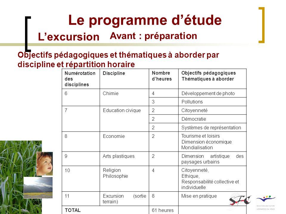 Le programme détude Lexcursion Objectifs pédagogiques et thématiques à aborder par discipline et répartition horaire Avant : préparation Numérotation