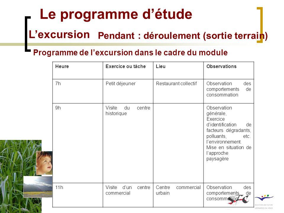 Le programme détude Lexcursion Programme de lexcursion dans le cadre du module Pendant : déroulement (sortie terrain) HeureExercice ou tâcheLieuObserv