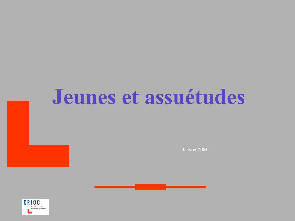 Janvier 2004 Jeunes et assuétudes