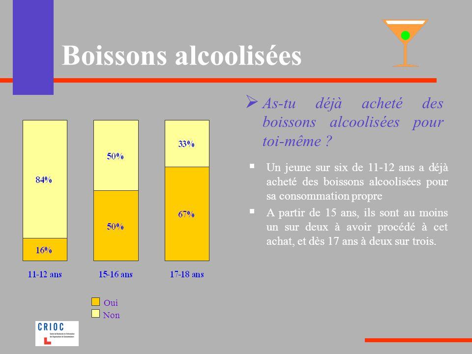 Boissons alcoolisées As-tu déjà acheté des boissons alcoolisées pour toi-même .