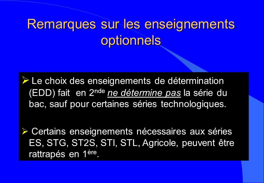 Remarques sur les enseignements optionnels Le choix des enseignements de détermination (EDD) fait en 2 nde ne détermine pas la série du bac, sauf pour