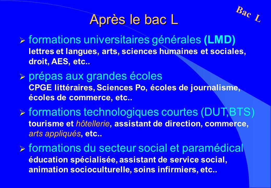 Après le bac L formations universitaires générales (LMD) lettres et langues, arts, sciences humaines et sociales, droit, AES, etc.. prépas aux grandes