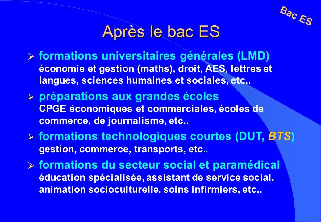 Après le bac ES formations universitaires générales (LMD) économie et gestion (maths), droit, AES, lettres et langues, sciences humaines et sociales,