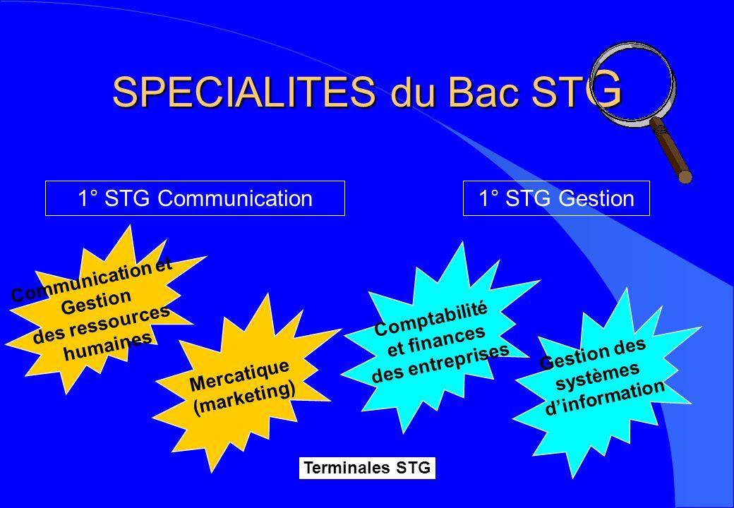 SPECIALITES du Bac ST G Terminales STG Communication et Gestion des ressources humaines Comptabilité et finances des entreprises Mercatique (marketing