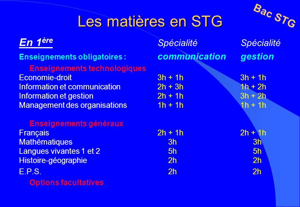 Les matières en STG En 1 ère Spécialité Spécialité Enseignements obligatoires : communication gestion Enseignements technologiques Economie-droit3h +