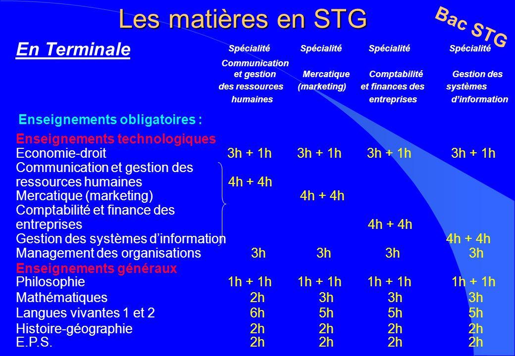 Les matières en STG En Terminale Spécialité Communication et gestion Mercatique Comptabilité Gestion des des ressources (marketing) et finances des sy