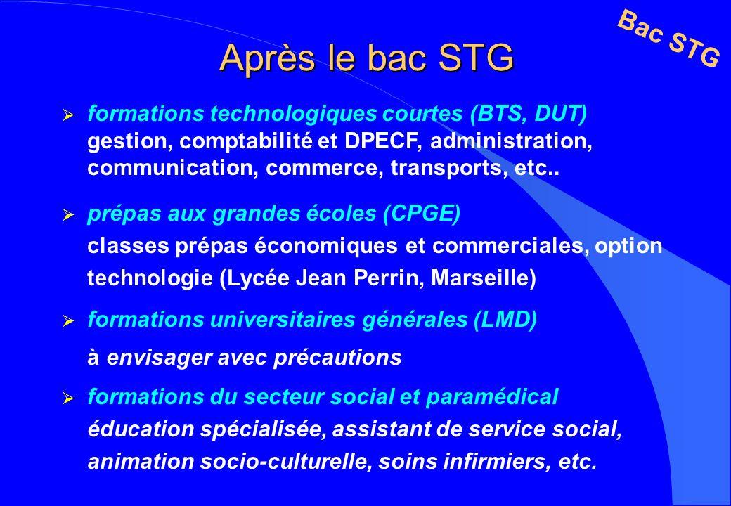 Après le bac STG formations technologiques courtes (BTS, DUT) gestion, comptabilité et DPECF, administration, communication, commerce, transports, etc