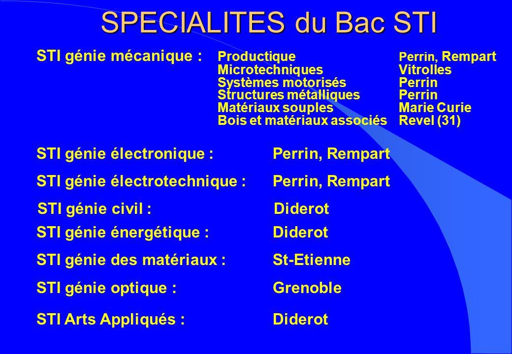 SPECIALITES du Bac STI STI génie mécanique : Productique Perrin, Rempart MicrotechniquesVitrolles Systèmes motorisésPerrin Structures métalliquesPerri