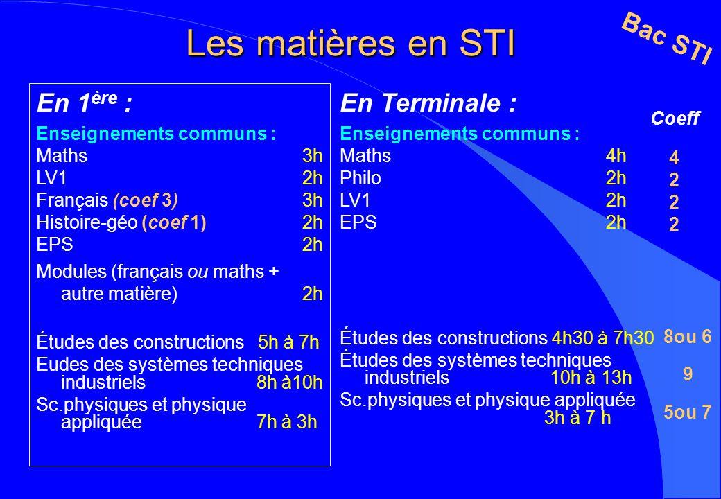 Les matières en STI En 1 ère : Enseignements communs : Maths3h LV1 2h Français (coef 3)3h Histoire-géo (coef 1) 2h EPS2h Modules (français ou maths +
