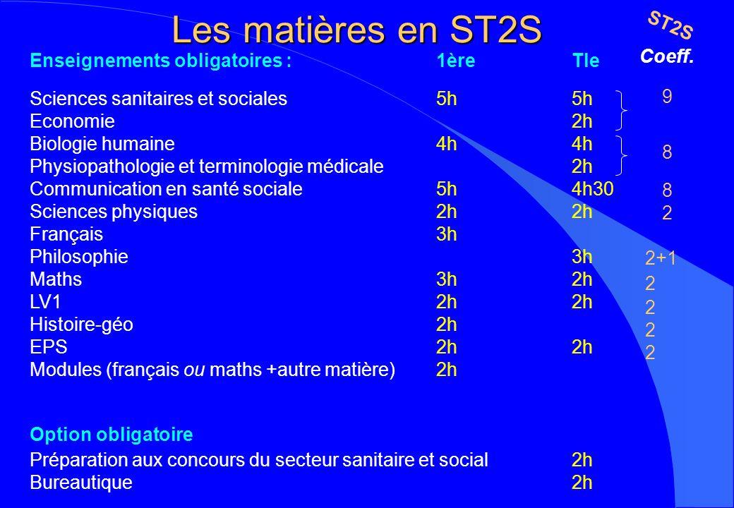 Les matières en ST2S ST2S Enseignements obligatoires :1èreTle Sciences sanitaires et sociales5h Economie2h Biologie humaine 4h Physiopathologie et ter