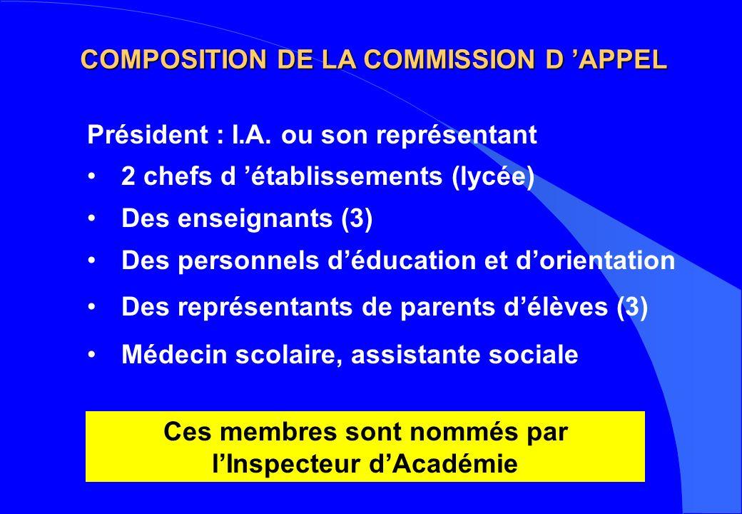 COMPOSITION DE LA COMMISSION D APPEL Ces membres sont nommés par lInspecteur dAcadémie Président : I.A. ou son représentant 2 chefs d établissements (