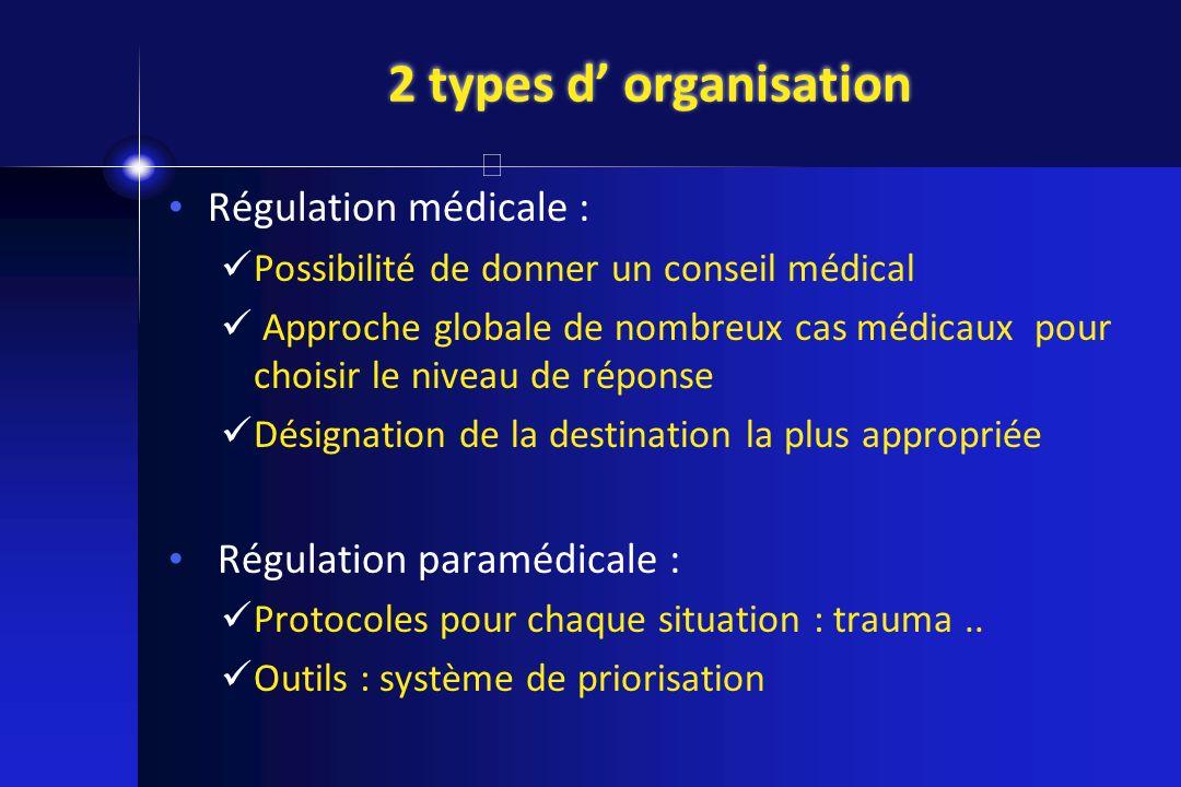 2 types d organisation Régulation médicale : Possibilité de donner un conseil médical Approche globale de nombreux cas médicaux pour choisir le niveau