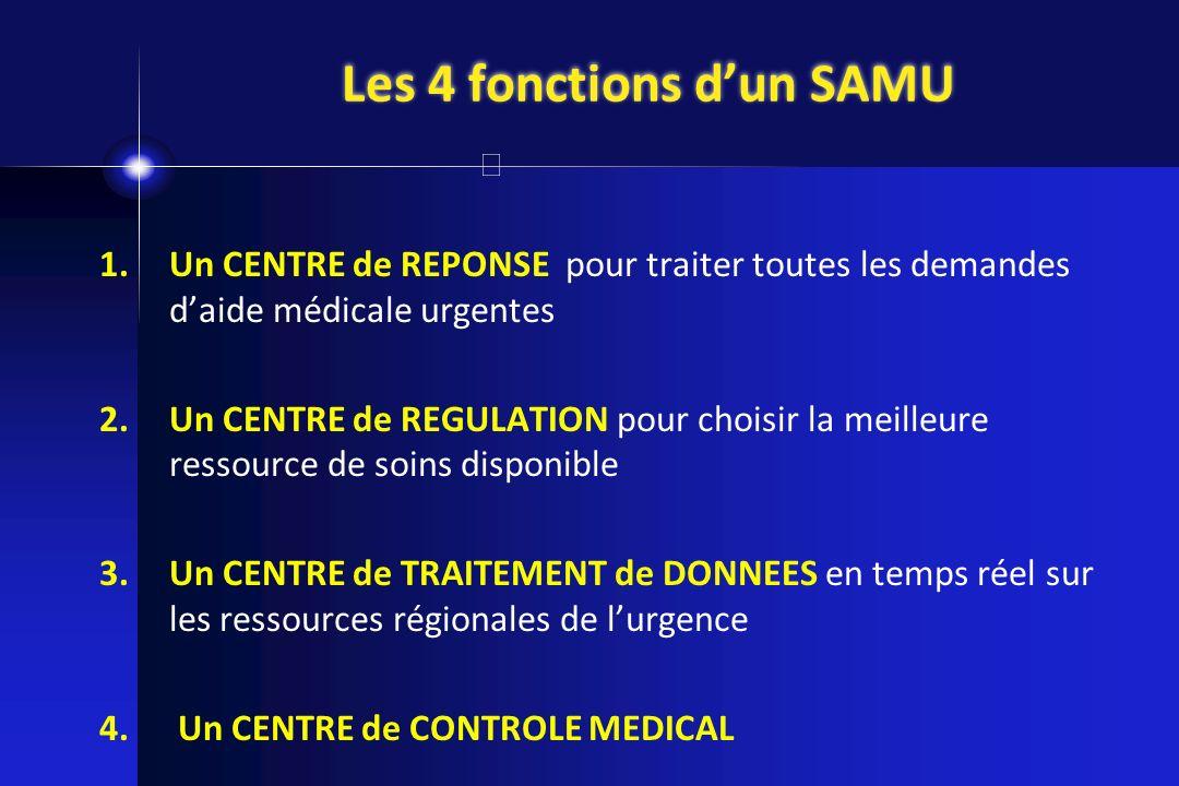 Les 4 fonctions dun SAMU 1.Un CENTRE de REPONSE pour traiter toutes les demandes daide médicale urgentes 2.Un CENTRE de REGULATION pour choisir la mei