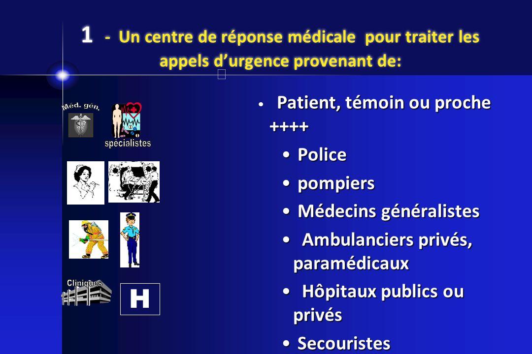 1 - Un centre de réponse médicale pour traiter les appels durgence provenant de: Patient, témoin ou proche ++++ Patient, témoin ou proche ++++ Police