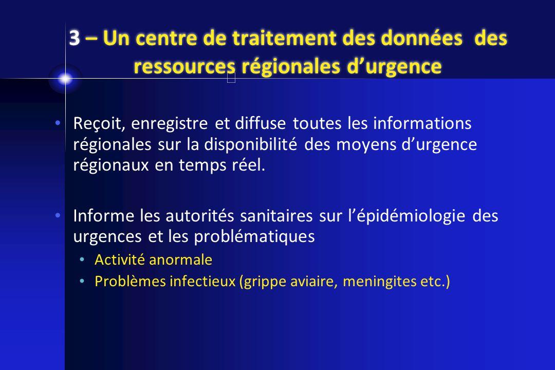 3 – Un centre de traitement des données des ressources régionales durgence Reçoit, enregistre et diffuse toutes les informations régionales sur la dis