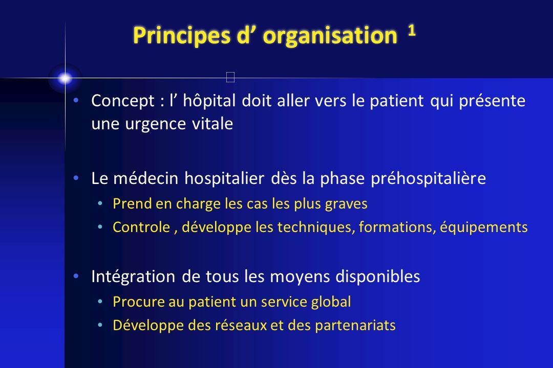 Principes d organisation 1 Concept : l hôpital doit aller vers le patient qui présente une urgence vitale Le médecin hospitalier dès la phase préhospi