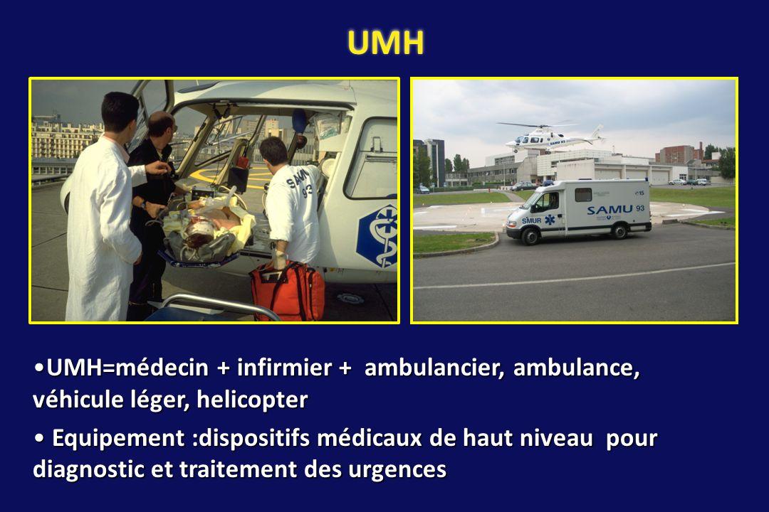 UMH UMH=médecin + infirmier + ambulancier, ambulance, véhicule léger, helicopterUMH=médecin + infirmier + ambulancier, ambulance, véhicule léger, heli