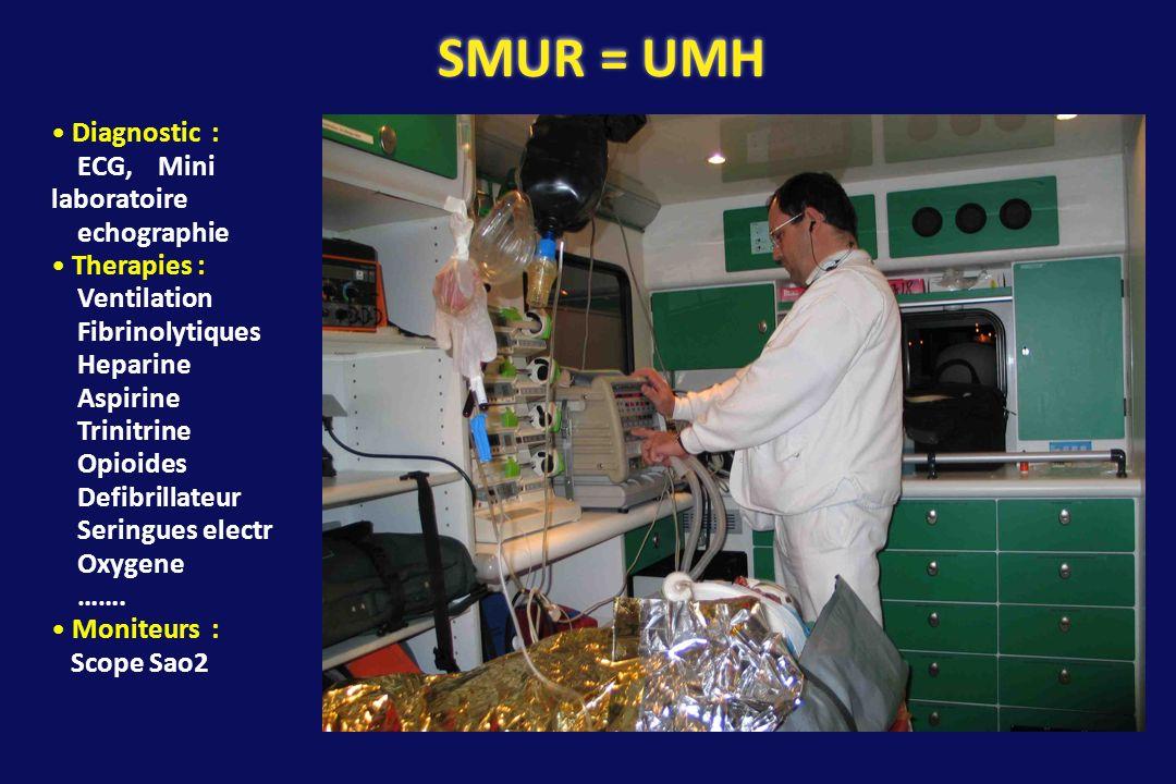 Diagnostic : ECG, Mini laboratoire echographie Therapies : Ventilation Fibrinolytiques Heparine Aspirine Trinitrine Opioides Defibrillateur Seringues