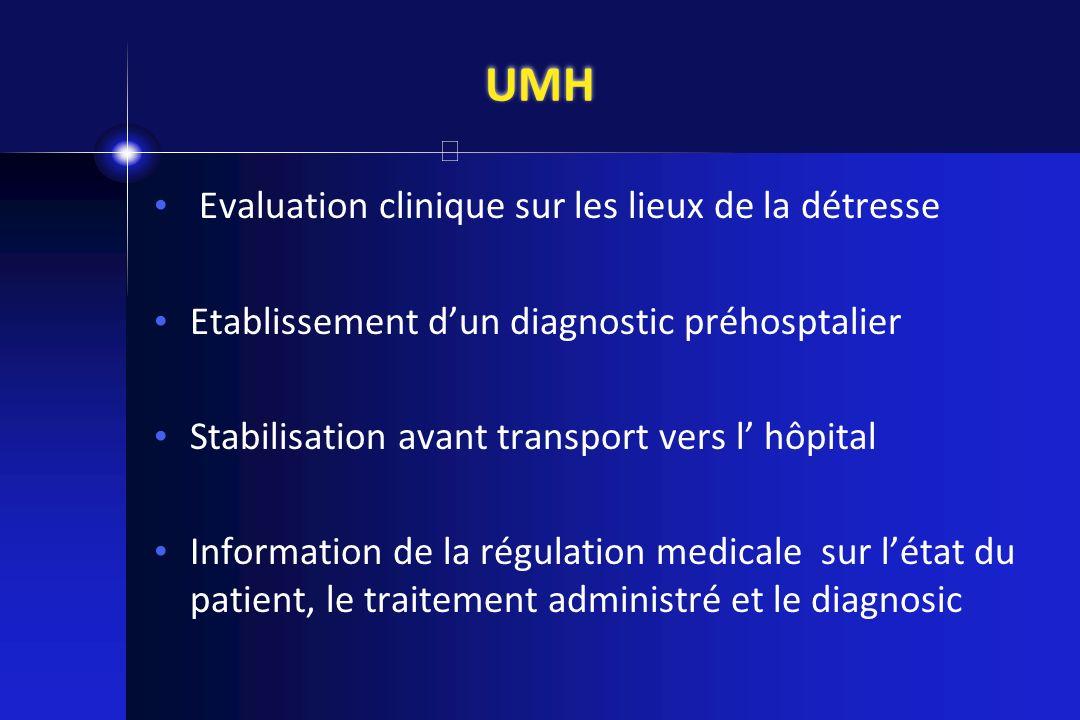 UMH Evaluation clinique sur les lieux de la détresse Etablissement dun diagnostic préhosptalier Stabilisation avant transport vers l hôpital Informati